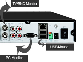 brief introduction of a dvr