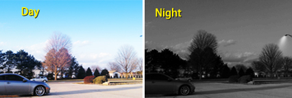 Infrared Low light Night Vision